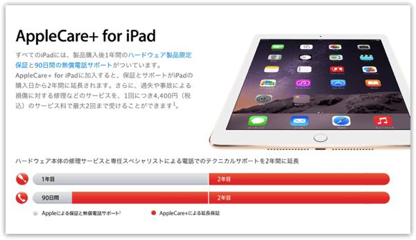 Applecare plus purchase 2
