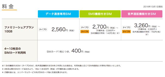 ファミリーシェアプラン(IIJmio)の料金が載っています。