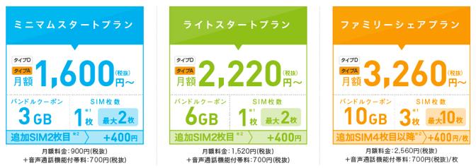 IIJmio(みおふぉん)音声通話付プランの料金表です。