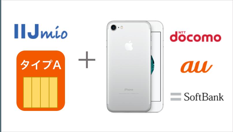 IIJmioのタイプAとキャリア版iPhoneの組み合わせ