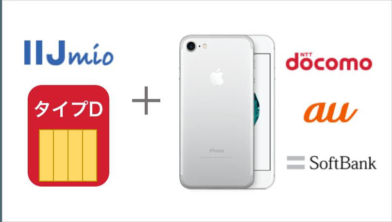 IIJmioのタイプDとキャリア版iPhoneの組み合わせ