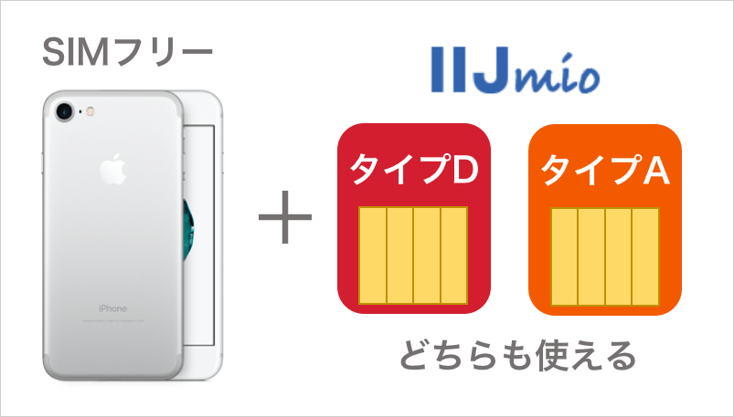 SIMフリー版iPhoneはタイプD・タイプAのどちらも使える